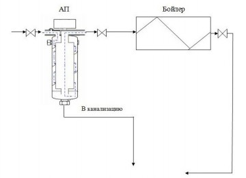принципиальная схема очистки воды