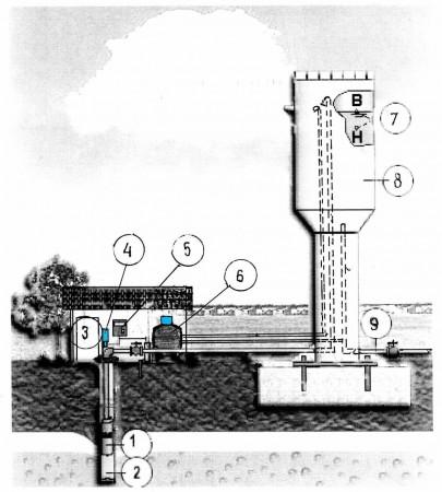 8 - Водонапорная башня